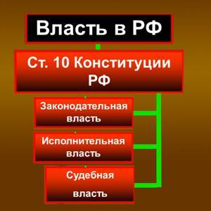 Органы власти Железноводска