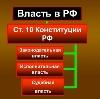 Органы власти в Железноводске