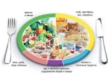 Империал - иконка «питание» в Железноводске